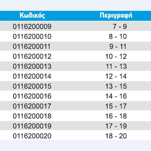 sfigktires-venzinis-norma-table