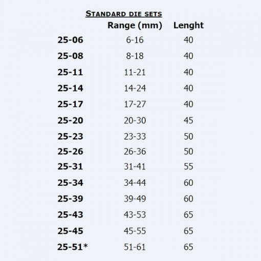 standard-die-sets-sm625e